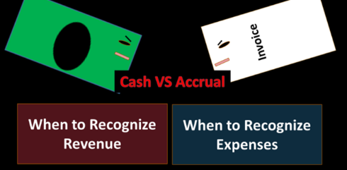 Accrual Basis and Cash Basis